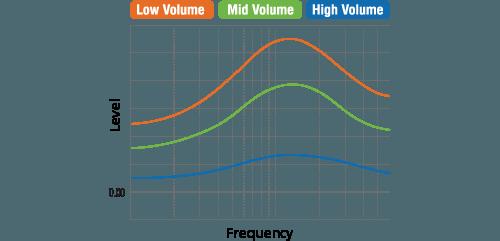 Kdr970bts Indash Receivers Jvc Usa Products. Volume Link Eq. Wiring. Jvc Radio 970 Diagram At Scoala.co