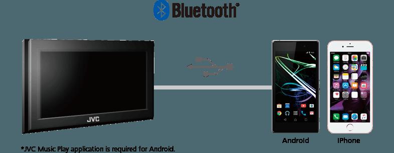 KW-V320BT|Multimedia|JVC USA - Products -